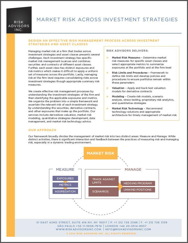Market Risk Across Investment Strategies