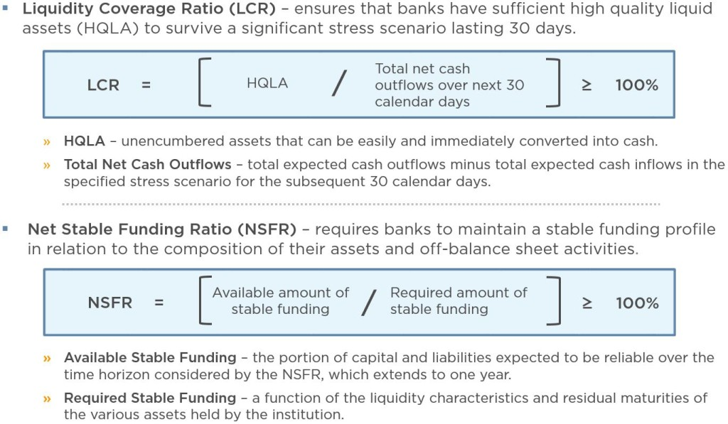 Key Metrics - LCR and NSFR
