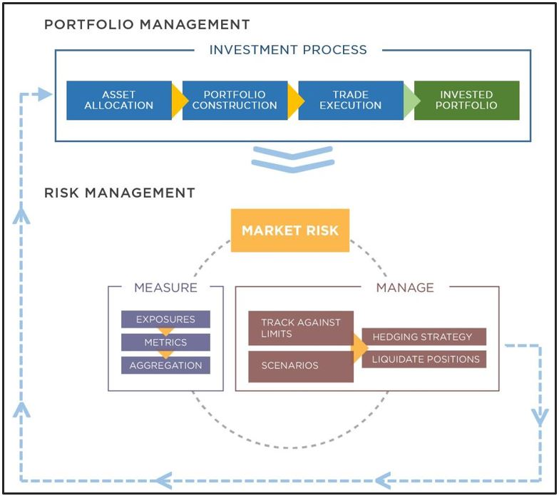 Investment Management Thumbnail